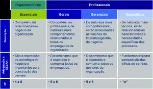 LA11_quadro_avaliacao_desempenho